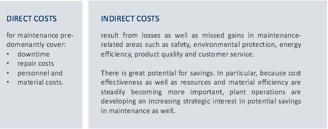direct and indirect costs.png
